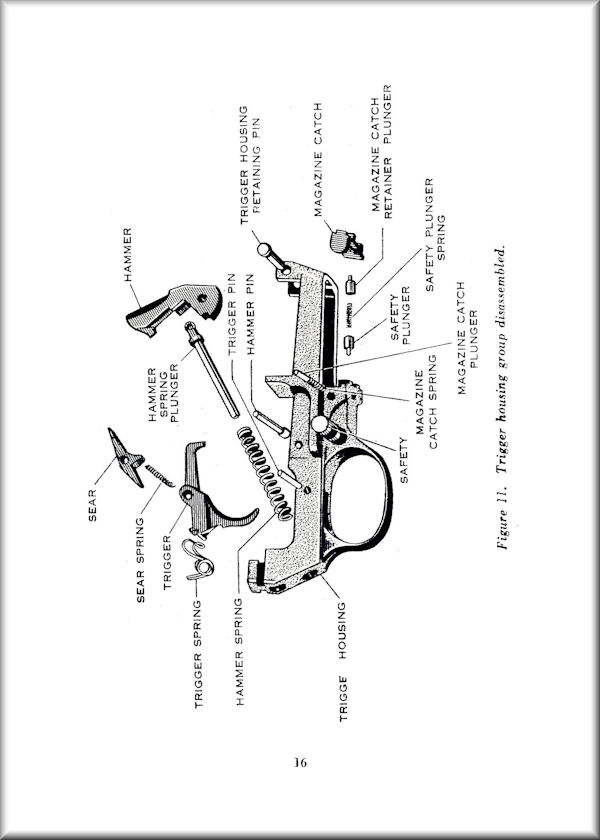 Awesome M2 Carbine Parts Diagrams Online Wiring Diagram Wiring 101 Photwellnesstrialsorg