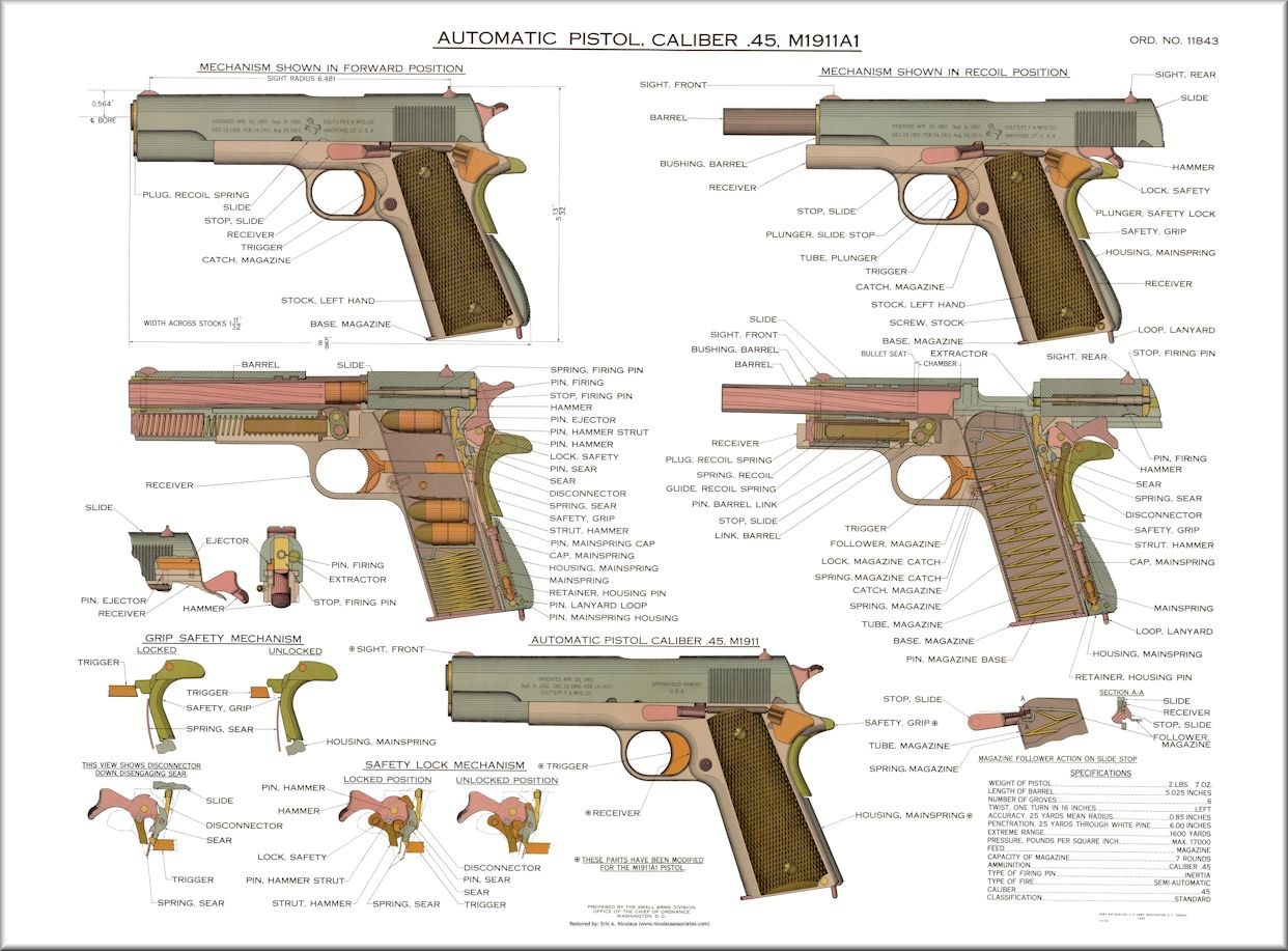 "Color M1911A1 Army Map Service Lithograph (17"" X 22"")"