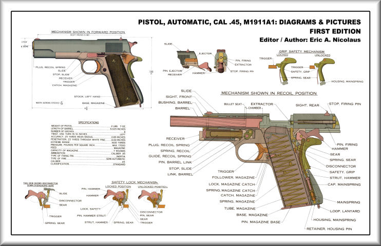 M1911 Revolver Blueprints Posters Mouse Pads Coffee Mugs