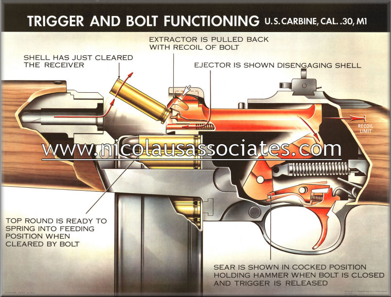 Carbine Info, Blueprints, Posters, Mouse Pads, Coffee Mugs on