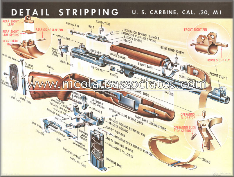 Wondrous M2 Carbine Parts Diagrams Basic Electronics Wiring Diagram Wiring Cloud Inamadienstapotheekhoekschewaardnl