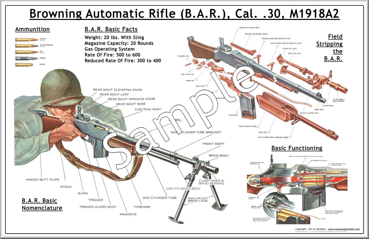 of the Browning BAR M1918