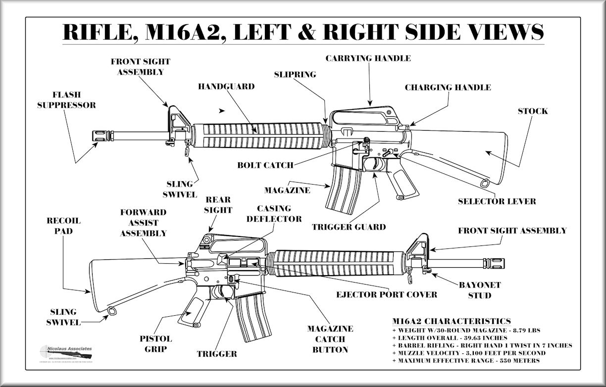 Install M16a2 Parts Diagram Toyskids Co