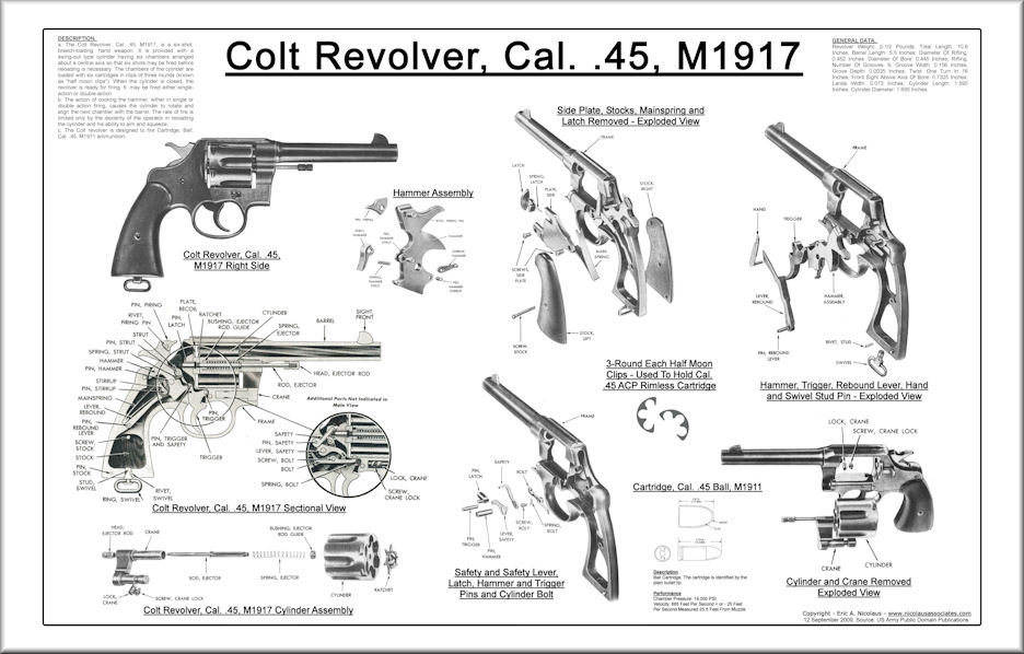 M1911 revolver blueprints posters mouse pads coffee mugs click here to malvernweather Gallery