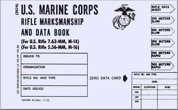 m16 info blueprints posters mouse pads coffee mugs rh nicolausassociates com usmc marksmanship training manual Marine Corps Rifle Training
